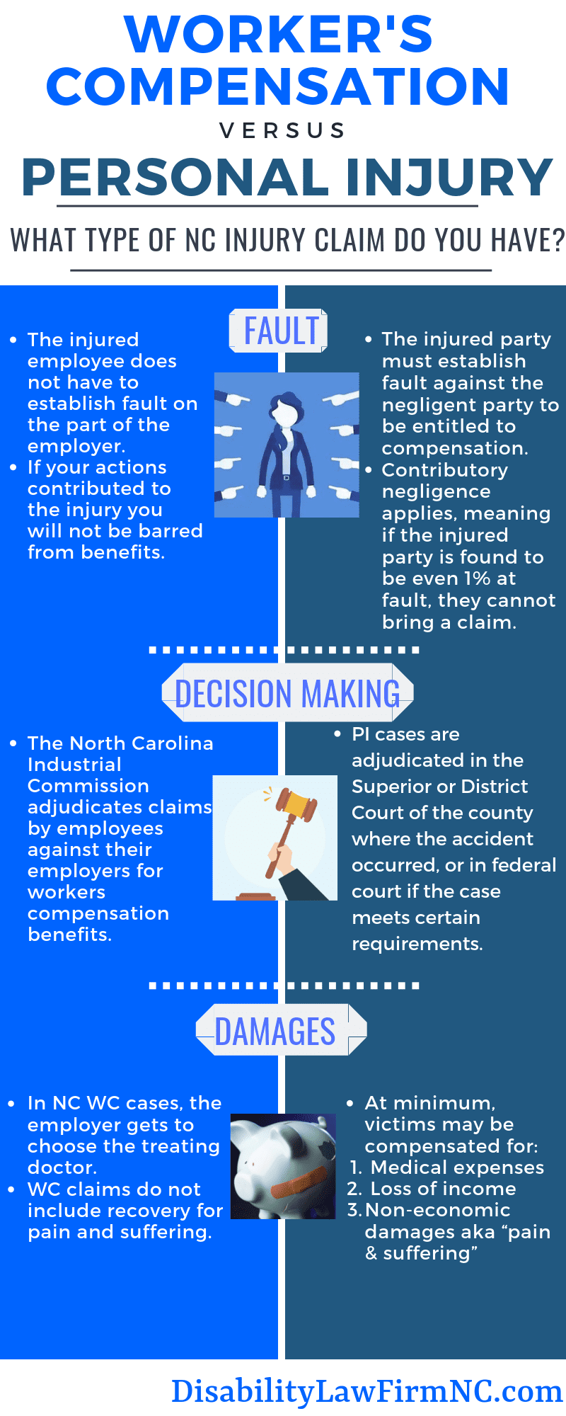 NC Worker's Compensation vs. Personal Injury